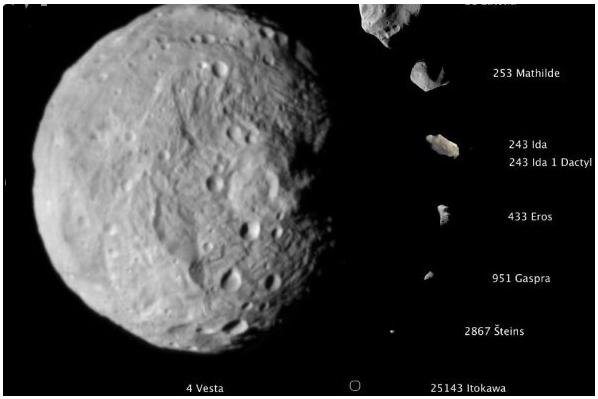 Asteroirde Vesta | Nasa.org