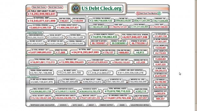 Reloj de la Deuda | usdebtclock.org