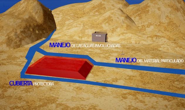 Gráfica explicativa   Ministeiro de Minería en Flickr
