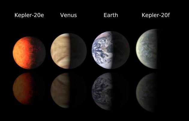 Los dos nuevos exoplanetas comparados con la Tierra y Venus | NASA