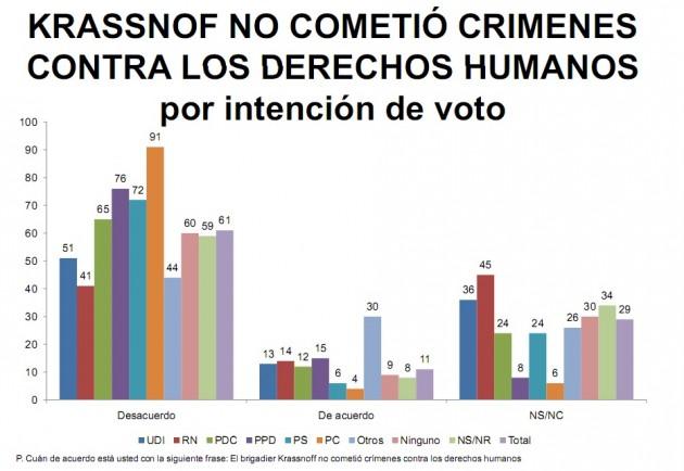 Encuesta CERC