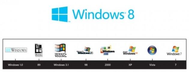 El nuevo logo de Windows junto a otros que hicieron historia