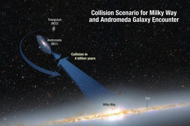 Ruta de colisión   NASA