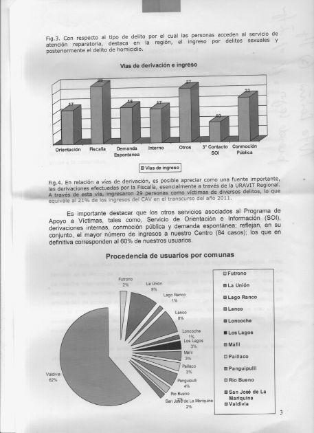 Documento Centro de Atención a Víctimas