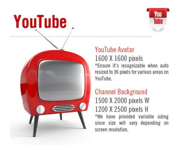 Medidas para YouTube | Fuente: Original Ginger
