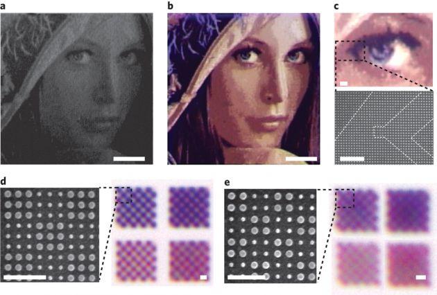 Impresión de la imagen a color y patrones de prueba de resolución   Revista Nature
