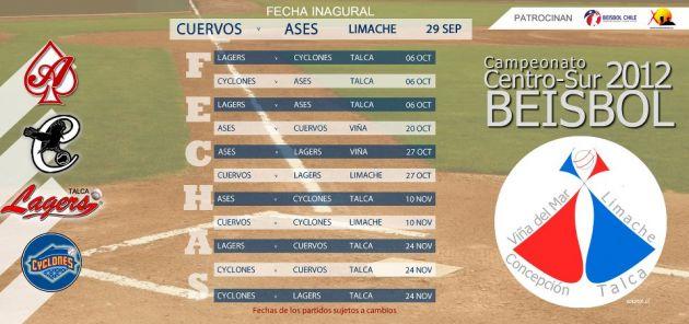 Copa Centro Sur de Béisbol