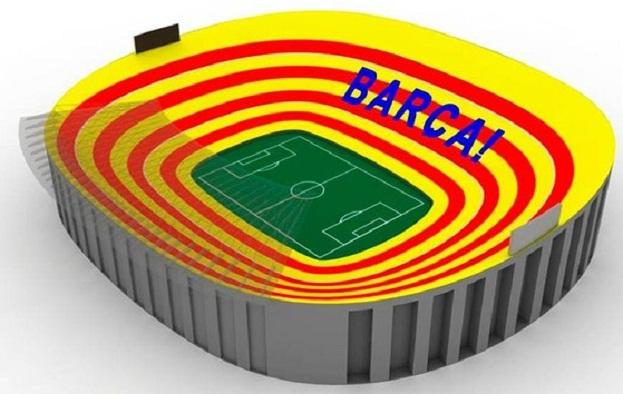 Sitio web del Barcelona