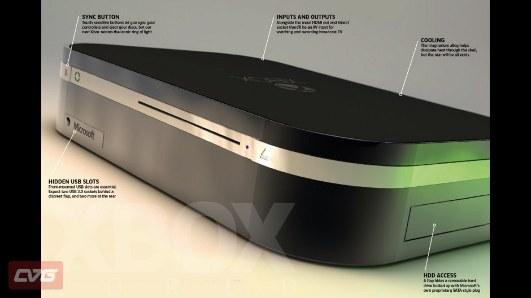 Xbox 720 | Xbox World