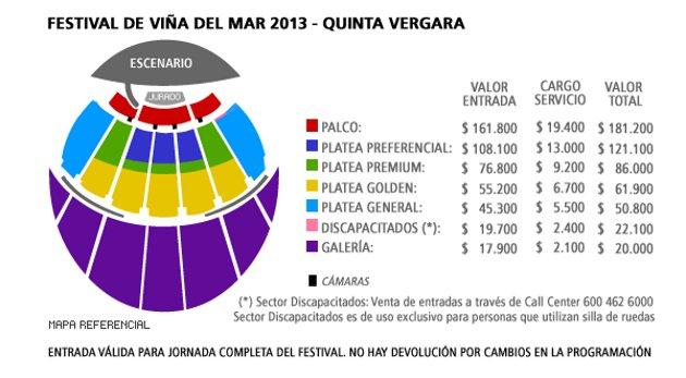 Punto Ticket (C)