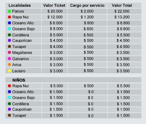 www.ticketpro.cl
