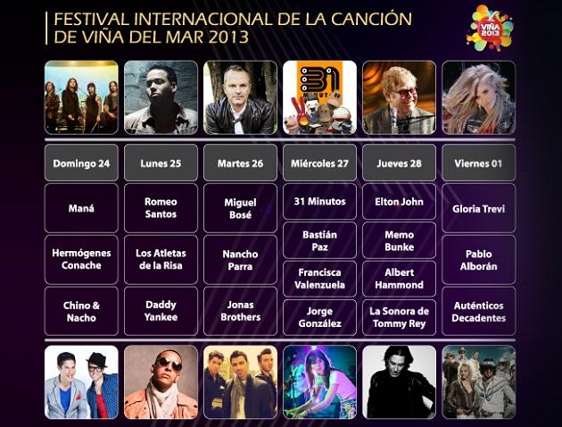 Chilevisión (C)