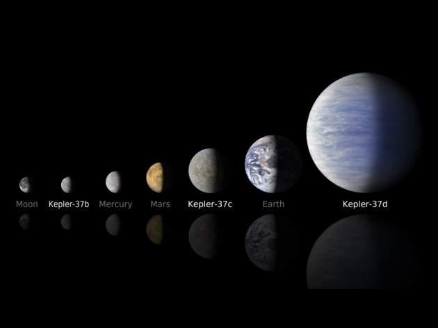 Kepler | NASA