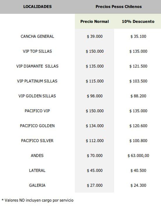 Localidades y precios para concierto de One Direction en Chile