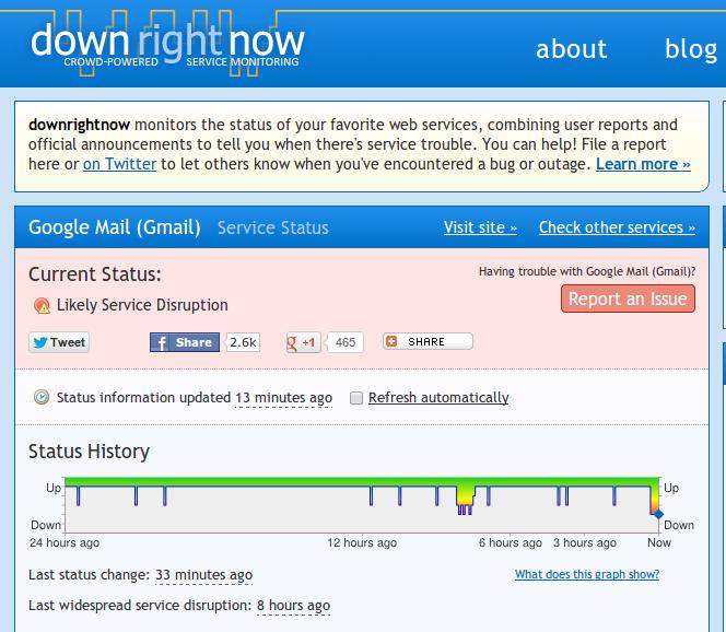 downrightnow.com