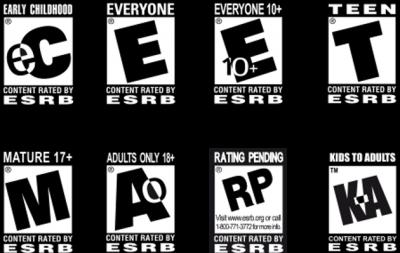 Clasificación de los videojuegos | ESRB