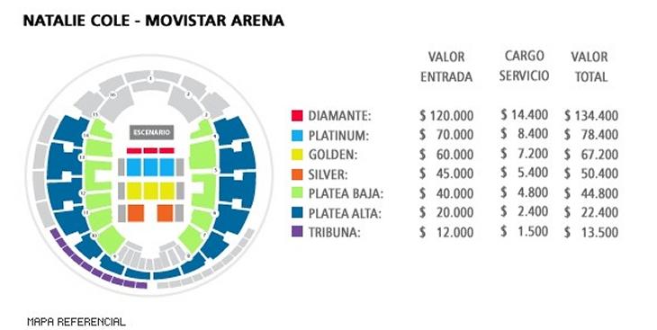 Mapa referencial para concierto en Movistar Arena