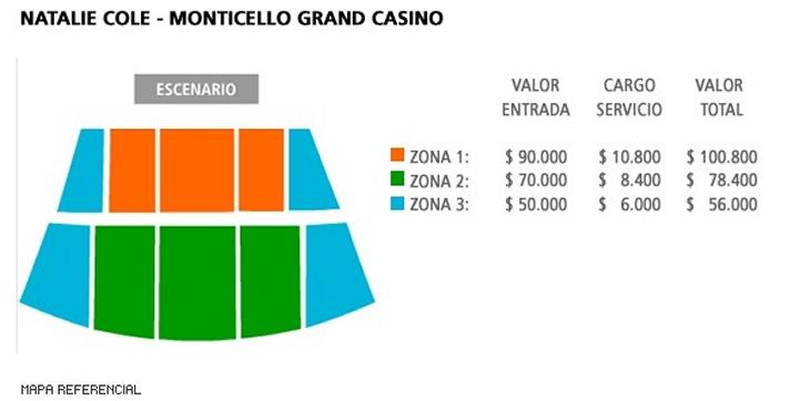 Mapa referencial para concierto en Casino Monticello