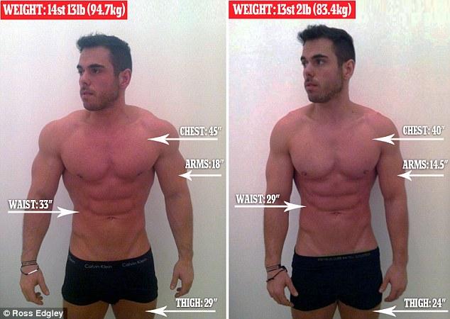 Antes y después | Ross Edgley