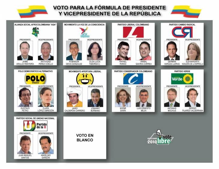 Registraduría Nacional de Colombia