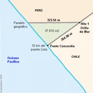 Triángulo terrestre | Planiglobe (C)