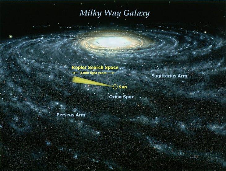 Kepler-62b | Wikipedia