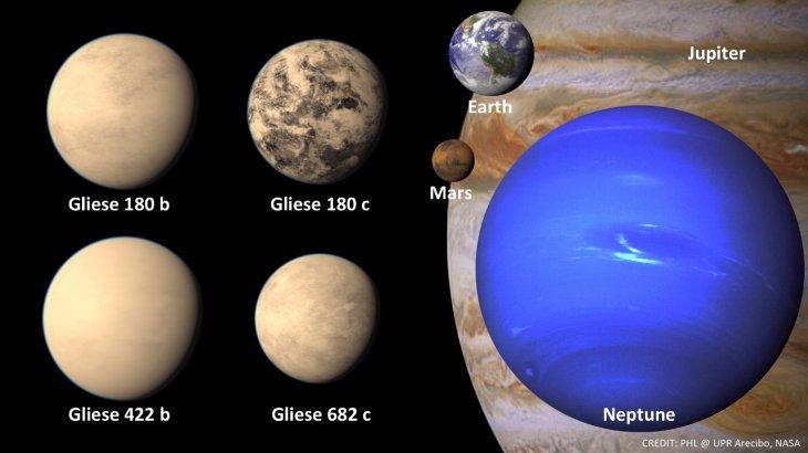 Gliese 180a, b, c | NASA