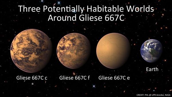 Gliese 667Cf | NASA