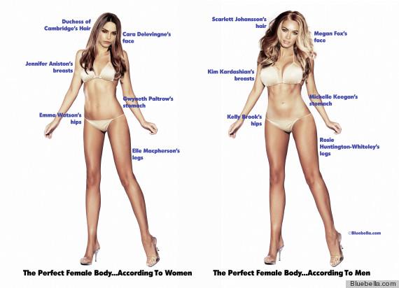 Mujer perfecta según mujeres (izquierda) y hombres (derecha) | Bluebella