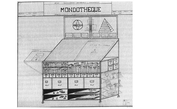 """El Mundaneum"" | www.www.catalogingtheworld.com"