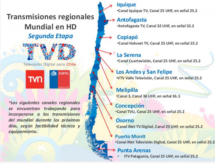 Canales regionales que podrían sumarse | Subtel
