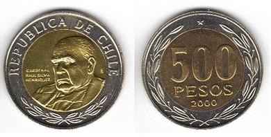 La moneda que circula actualmente | Anuch