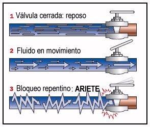 Imagen relacionada