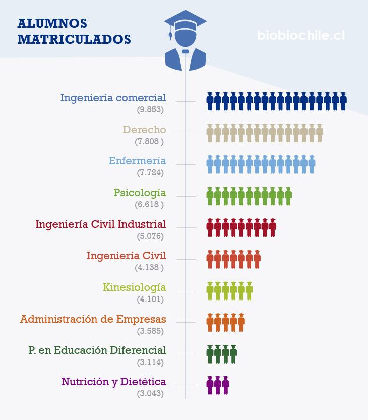 BioBioChile (C)
