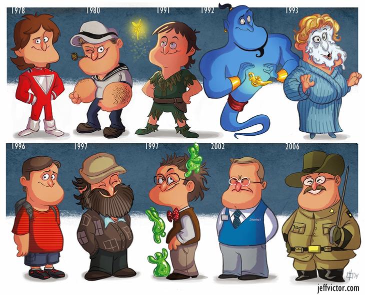 Evolución de Robin Williams | Jeff Victor