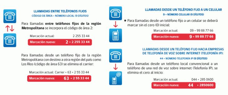 www.llamadalocal.cl