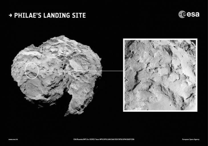 Zona de aterrizaje | ESA/Rosetta/MPS