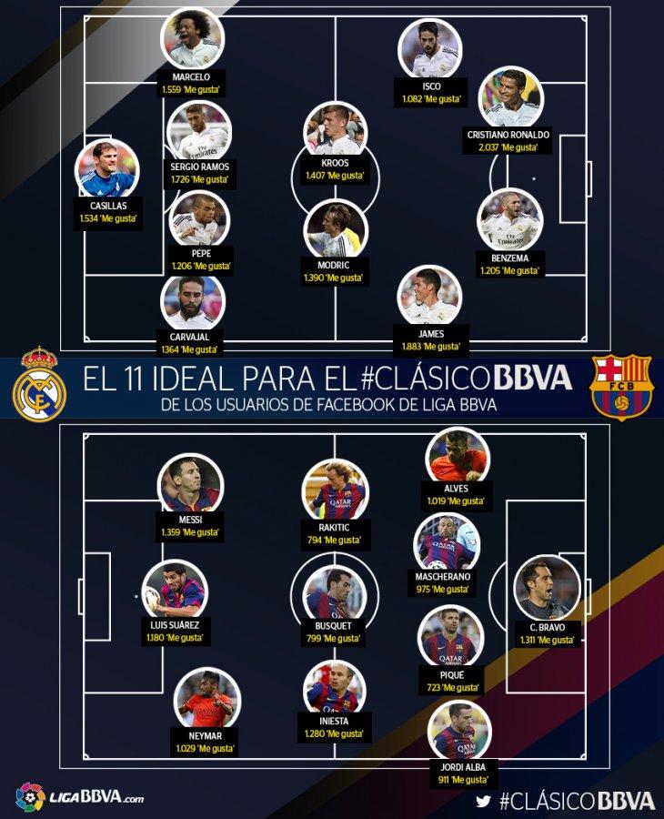 11 Ideales Sitio Oficial Liga BBVA