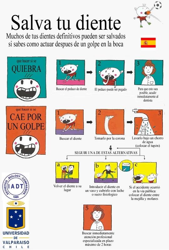 Salva tu diente | IADT