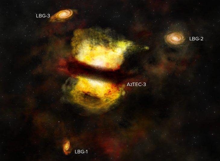 Brotes de formación estelar AzTEC-3 junto con su cohorte de pequeñas galaxias menos activas