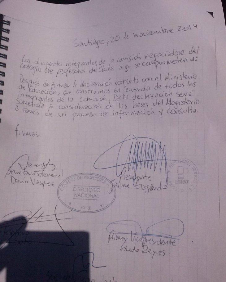 Acuerdo del Colegio de Profesores | RBB