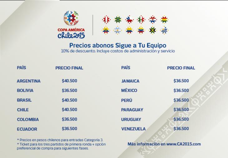 Comunicaciones Copa América