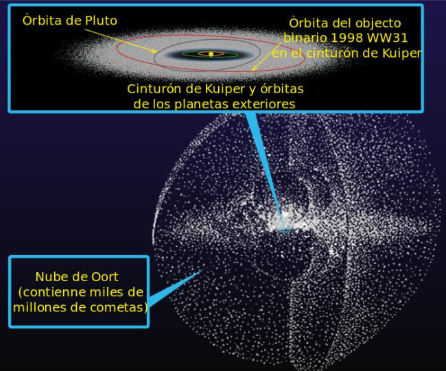 Nube de Oort / Wikimedia