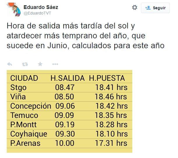@EduardoTVT en Twitter