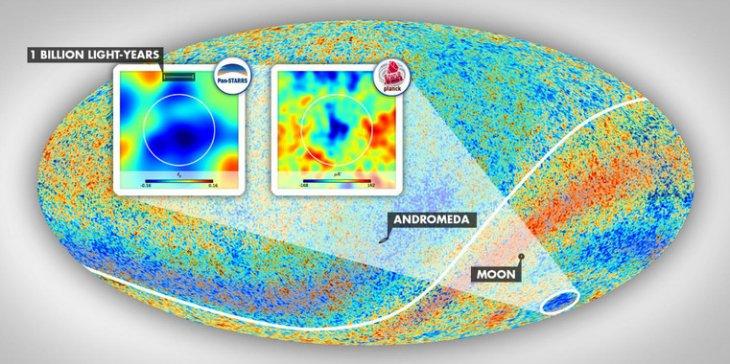 ESA / Planck Collaboration
