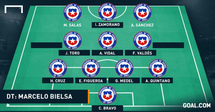 Copa América Oficial | Goal.com
