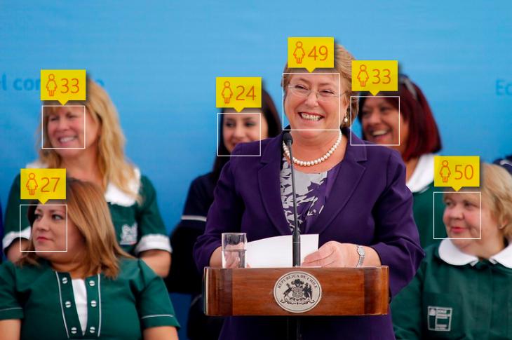 Michelle Bachelet | How Old: 49 años | Edad Real: 63 años