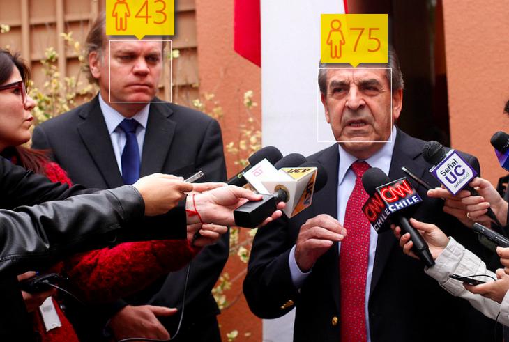 Eduardo Frei | How Old: 75 años | Edad real: 72 años