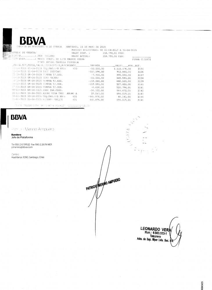 Estado de cuenta Banco BBVA | María Isabel Madrid