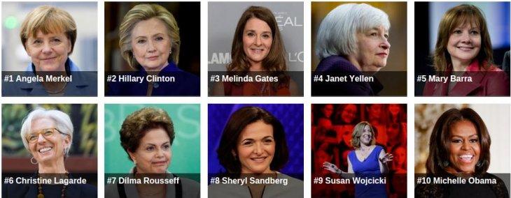 Las 10 primeras | Forbes